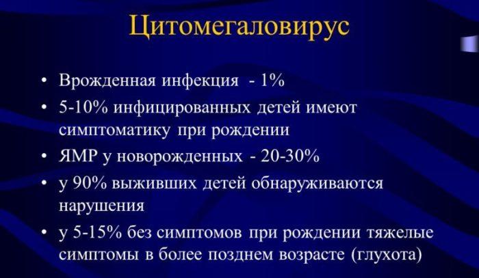 заболевание цитомегаловирус