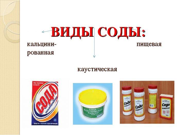 виды соды